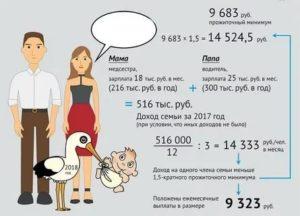 Калькулятор малоимущей семьи в 2020 году