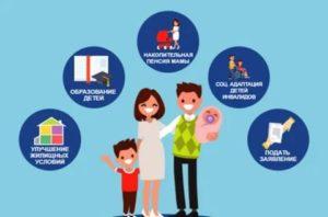 Можно ли в альфа банке использовать материнский капитал 2020