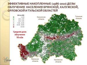 Размер Большой Радиации Для Работающих В Городе Клинцы Брянской Области 2020 Году