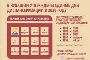 Диспансеризация Учителей Какие Врачи 2020