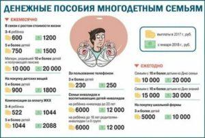 Транспортный налог для многодетных семей в 2020 году в москве