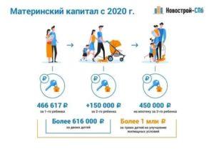 Материнский капитал 2020 г снятие 25000