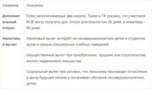 Льготы для пенсионеров москвы в 2019 году
