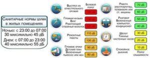 До скольки можно сверлить в будни в москве 2020