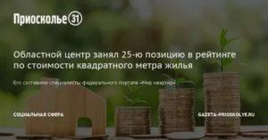 Стоимость Квадратного Метра Жилья По Социальной Ипотеке 2020 Набережные Челны