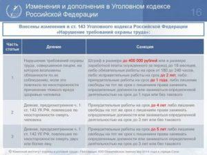 Проект Поправок В Ук Рф На 2020 Год