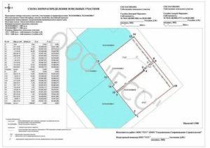 Межевой план по перераспределению земельных участков образец 2020