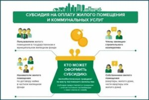 Льготы По Оплате Жкх Малоимущим Семьям В 2020 Московская Область