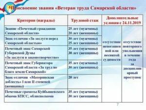 Льготы ветеранам труда федерального значения в самарской области 2020