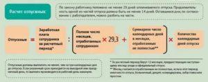 Больничные Не Включаемое В Компенсации Отпуска При Увольнении 2020