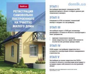 Как зарегистрировать дом без разрешения на строительство в 2020 году