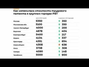 Иностоанец патент 30% или 13% нерезидент 2020 год