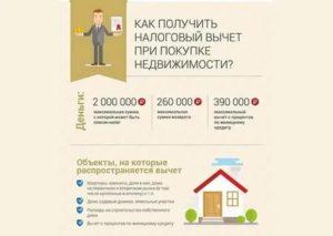 Налоговый Вычет За Построенный Дом 2020 За Какие Годы Принимаются Чеки