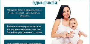 Льготы одиноким матерям в 2020 в чувашской республике
