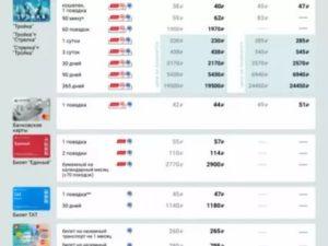 Стоимость Проезда На Общественном Транспорте В Москве 2020 Для Детей Инвалидов