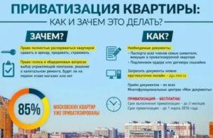 До какого года продлили приватизацию квартир в россии в 2020 году