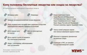 Реестр Льготных Лекарств В Москве Для Ветеранов Труда