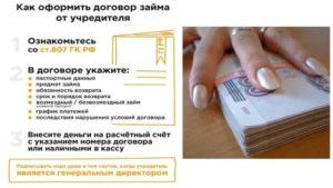 Процентный Займ Учредителю От Ооо Налогообложение 2020