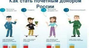 Льготы для доноров крови в 2020 году в россии