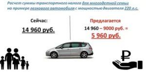 Транспортный Налог 2020 Великий Новгород