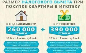 Когда можно подать декларацию на налоговый вычет при покупке квартиры 2020