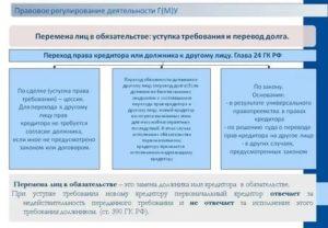 Оспаривание Договора Цессии Должником Судебная Практика 2020
