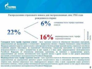 22 Процента В Пенсионный Фонд 2020 Как Распределяются