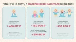 Надбавка к материнскому капиталу в 2020 году родившим до 35 лет