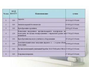 Косгу монтаж и пусконаладка системы тревожной сигнализации в 2020 году