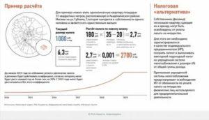 Налог с продажи квартиры в казахстане с 2020 года