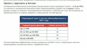Ндфл гражданина украины с патентом в 2020 году