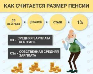 Сколько Платят За Работающего Пенсионера В 2020 Году В Пенсионный Фонд Работодатели