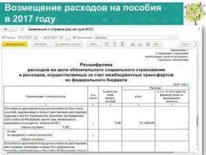 Перечень документов для возмещения расходов в фсс в 2020 году
