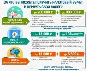 Выплата ипотеки (процентов) работодателем 2020