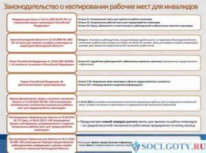 Льготы для инвалидов 2 группы в 2019 году в крыму