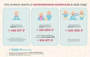 Что Положено За Первого Ребенка В Первый Год Брака 2020 Год
