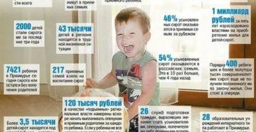 Сколько платят за опекунство над ребенком в 2020 в москве