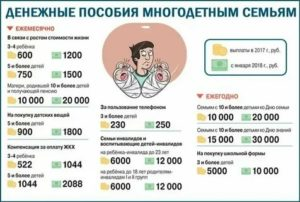 Льготы для многодетных семей в 2020 в волгограде