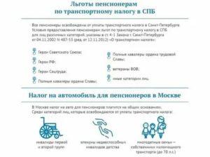 Кто освобождается от уплаты транспортного налога в москве в 2020 году