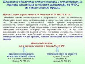 Размер Пенсии Чернобыльца Инвалида 2 Группы