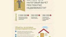 Налоговый вычет при покупке дома с участком в 2020 году пенсионерам