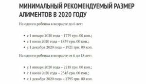 Минимальные алименты на ребенка в 2020 году с работающего в москве