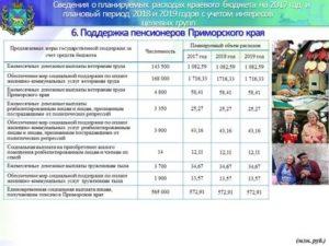 Какие Льготы Положены Работающему Ветерану Труда Пермского Края В 2020 Году