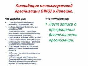 Ликвидация некоммерческого партнерства пошаговая инструкция 2020