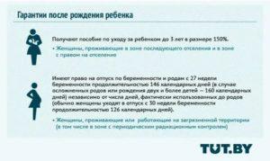 Прописана В Чернобыльской Зоне Работаю В Москве Декрет