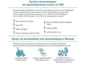 Льготы для пенсионеров по транспортному налогу в москве