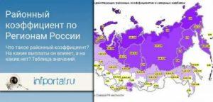 Северный коэффициент сургут 2020