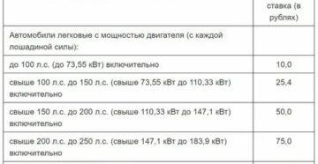 Льготы для пенсионеров в тульской области в 2019 чернобыльская зона