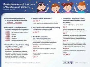 Что Дают За Третьего Ребенка В 2020 Году В Челябинской Области