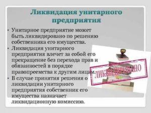 Ликвидация областного государственного унитарного предприятия пошаговая инструкция 2020